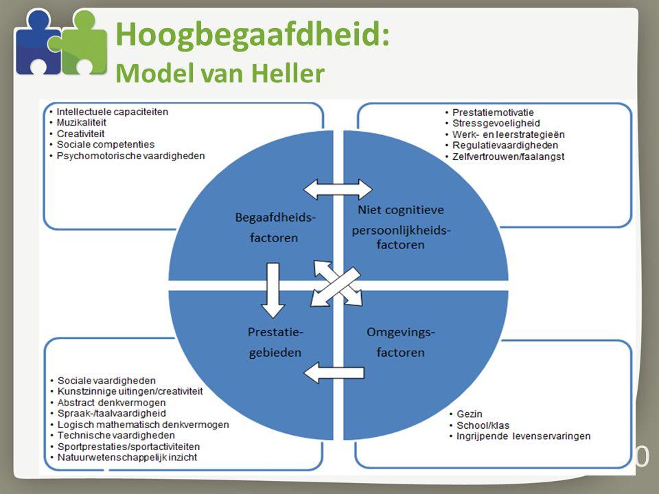 Hoogbegaafdheid: Model van Heller 10