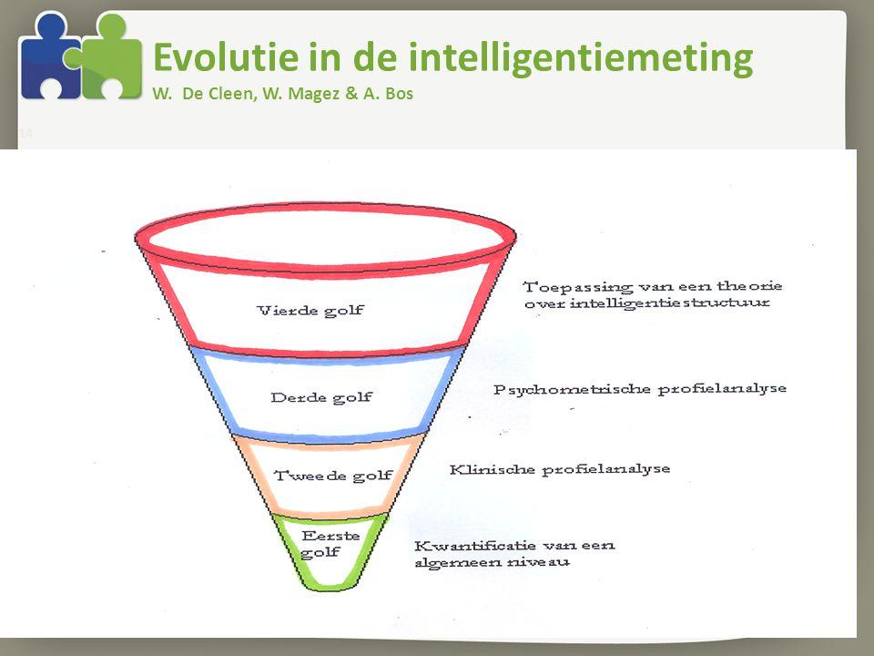De Wissel 24.11.2011 Evolutie in de intelligentiemeting W. De Cleen, W. Magez & A. Bos 14