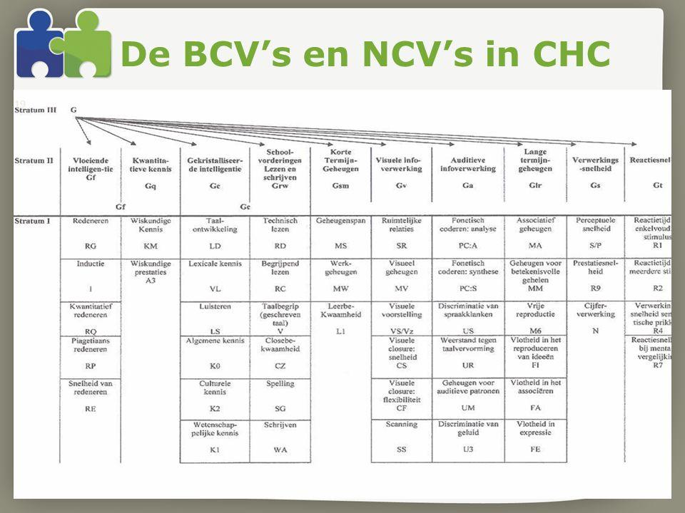 De BCV's en NCV's in CHC 19