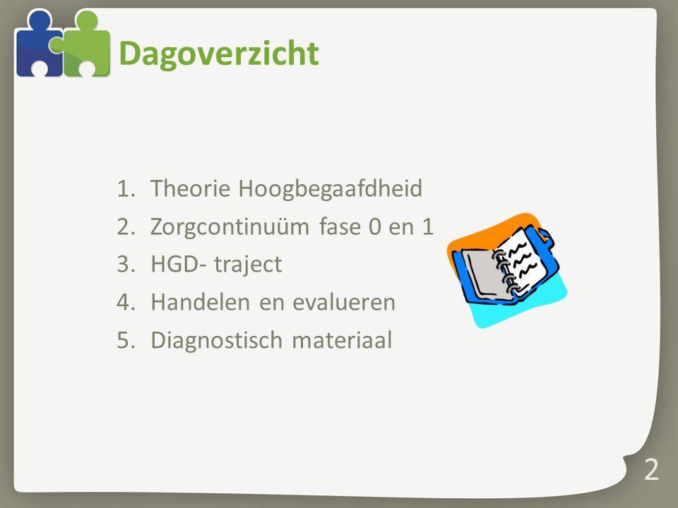 Dagoverzicht 1.Theorie Hoogbegaafdheid 2.Zorgcontinuüm fase 0 en 1 3.HGD- traject 4.Handelen en evalueren 5.Diagnostisch materiaal 2