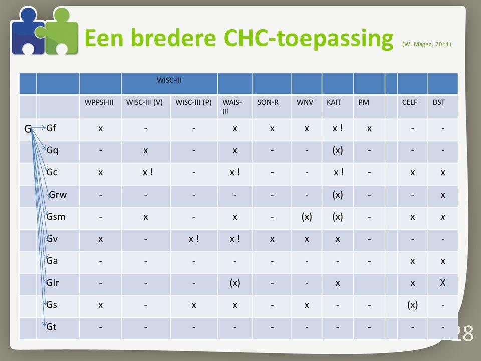Een bredere CHC-toepassing (W. Magez, 2011) 28