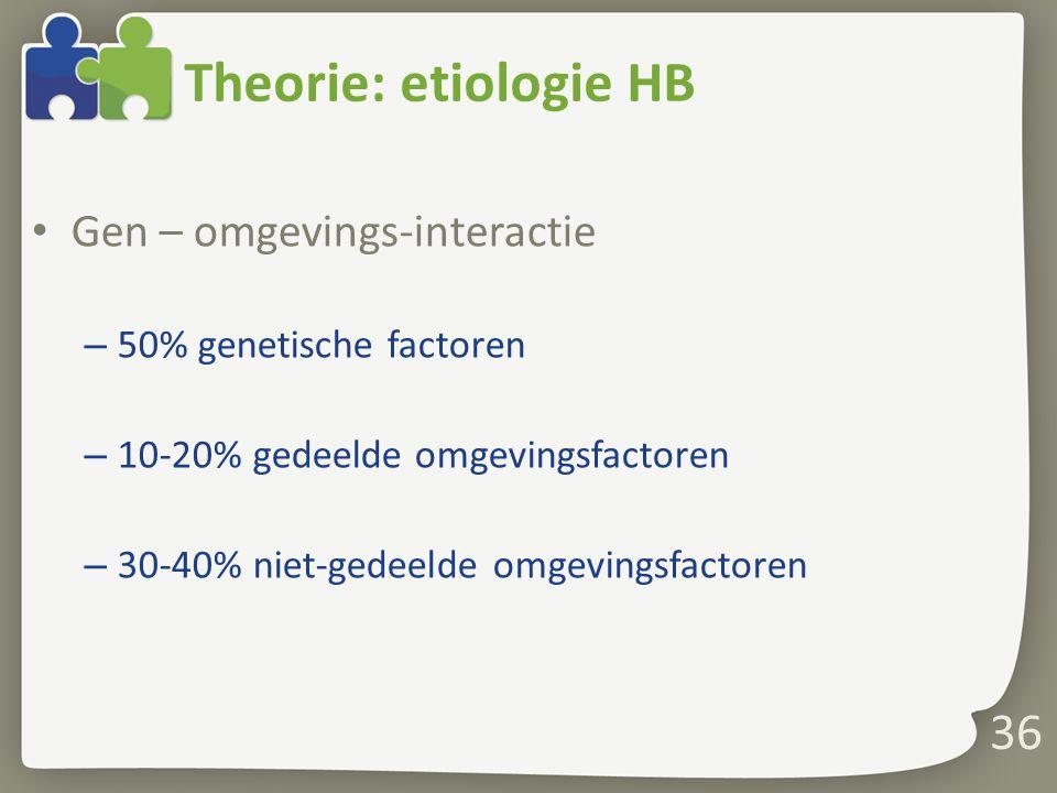 Theorie: etiologie HB Gen – omgevings-interactie – 50% genetische factoren – 10-20% gedeelde omgevingsfactoren – 30-40% niet-gedeelde omgevingsfactore