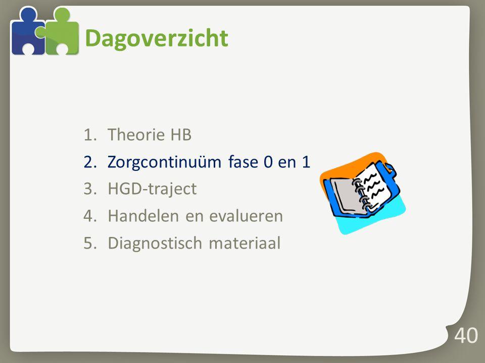 Dagoverzicht 1.Theorie HB 2.Zorgcontinuüm fase 0 en 1 3.HGD-traject 4.Handelen en evalueren 5.Diagnostisch materiaal 40