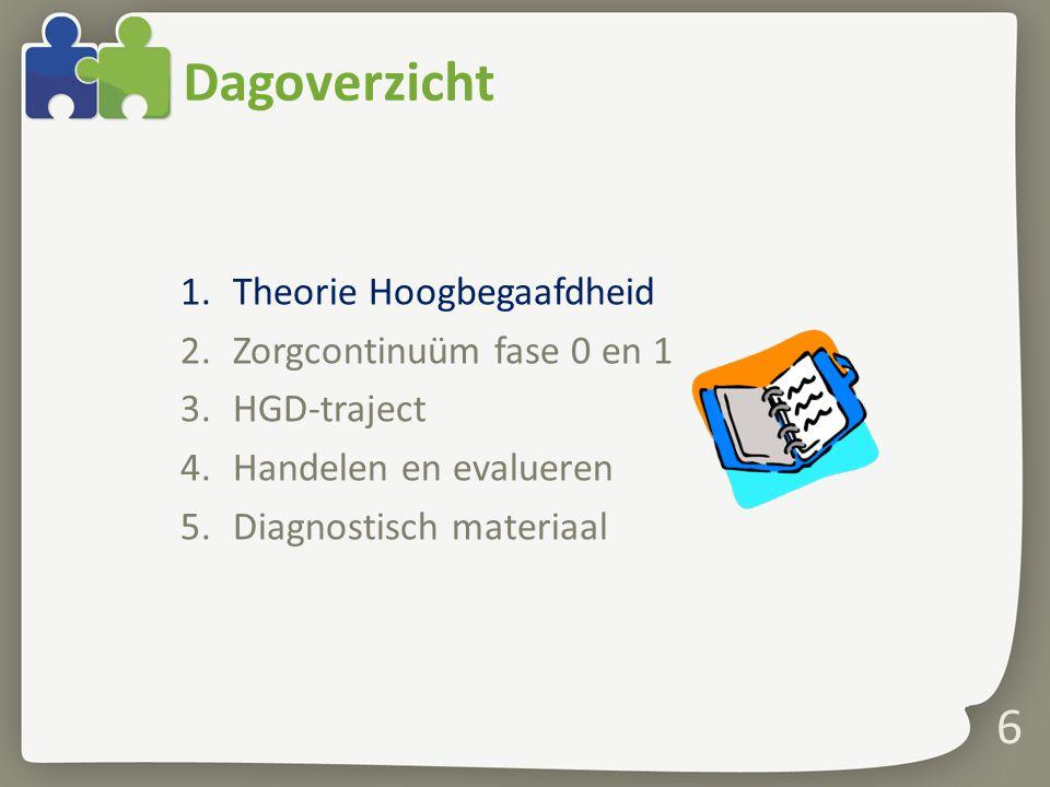 Dagoverzicht 1.Theorie Hoogbegaafdheid 2.Zorgcontinuüm fase 0 en 1 3.HGD-traject 4.Handelen en evalueren 5.Diagnostisch materiaal 6