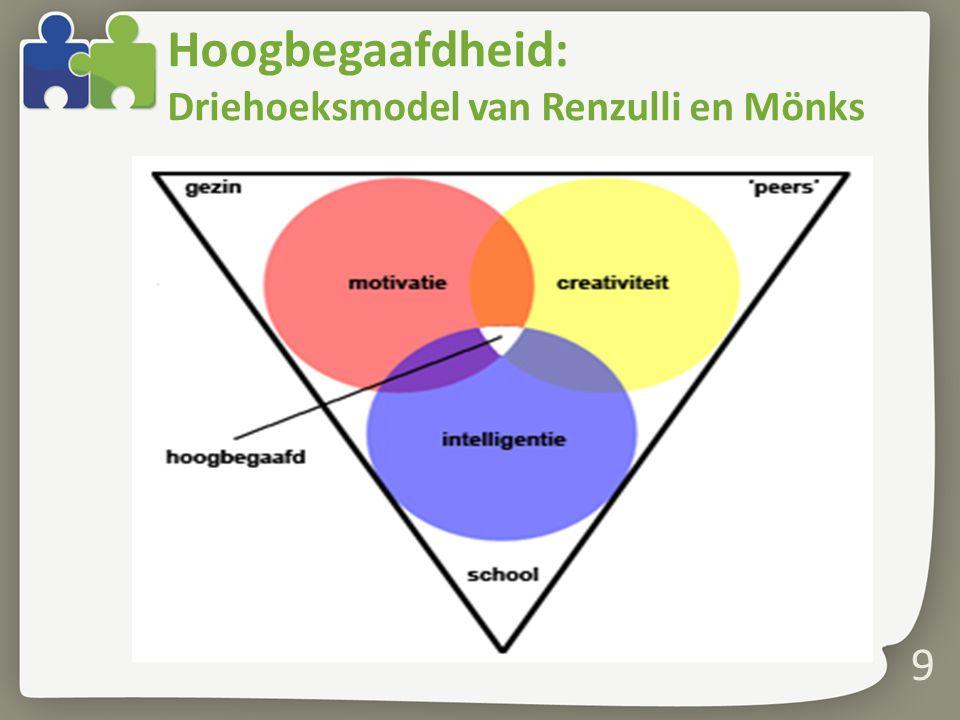 Hoogbegaafdheid: Driehoeksmodel van Renzulli en Mönks 9