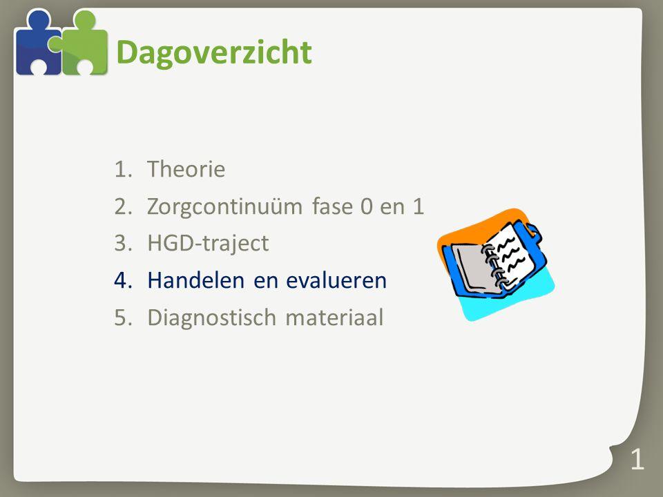 Dagoverzicht 1.Theorie 2.Zorgcontinuüm fase 0 en 1 3.HGD-traject 4.Handelen en evalueren 5.Diagnostisch materiaal 1