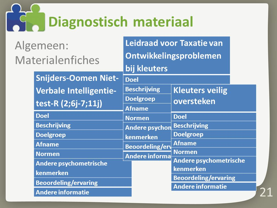 Diagnostisch materiaal Snijders-Oomen Niet- Verbale Intelligentie- test-R (2;6j-7;11j) Doel Beschrijving Doelgroep Afname Normen Andere psychometrisch