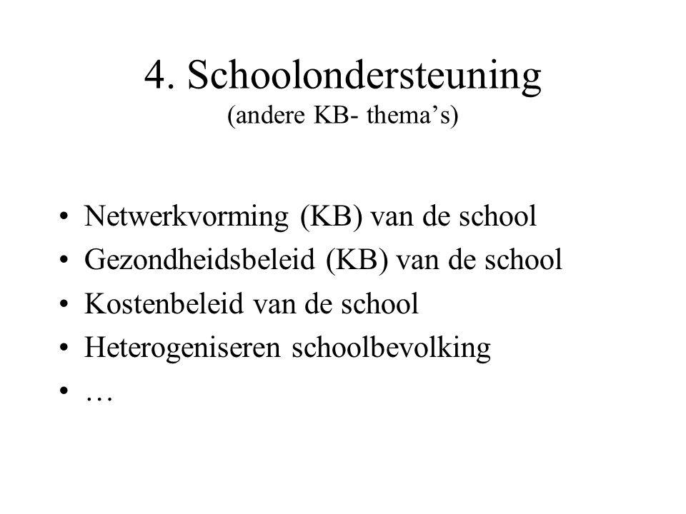 4. Schoolondersteuning (andere KB- thema's) Netwerkvorming (KB) van de school Gezondheidsbeleid (KB) van de school Kostenbeleid van de school Heteroge