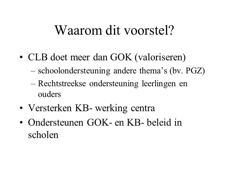 Waarom dit voorstel. CLB doet meer dan GOK (valoriseren) –schoolondersteuning andere thema's (bv.