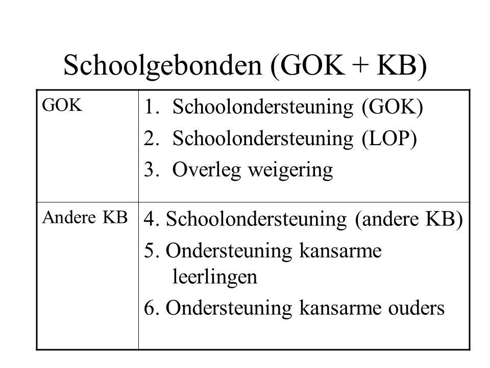 Schoolgebonden (GOK + KB) GOK 1.Schoolondersteuning (GOK) 2.Schoolondersteuning (LOP) 3.Overleg weigering Andere KB 4.
