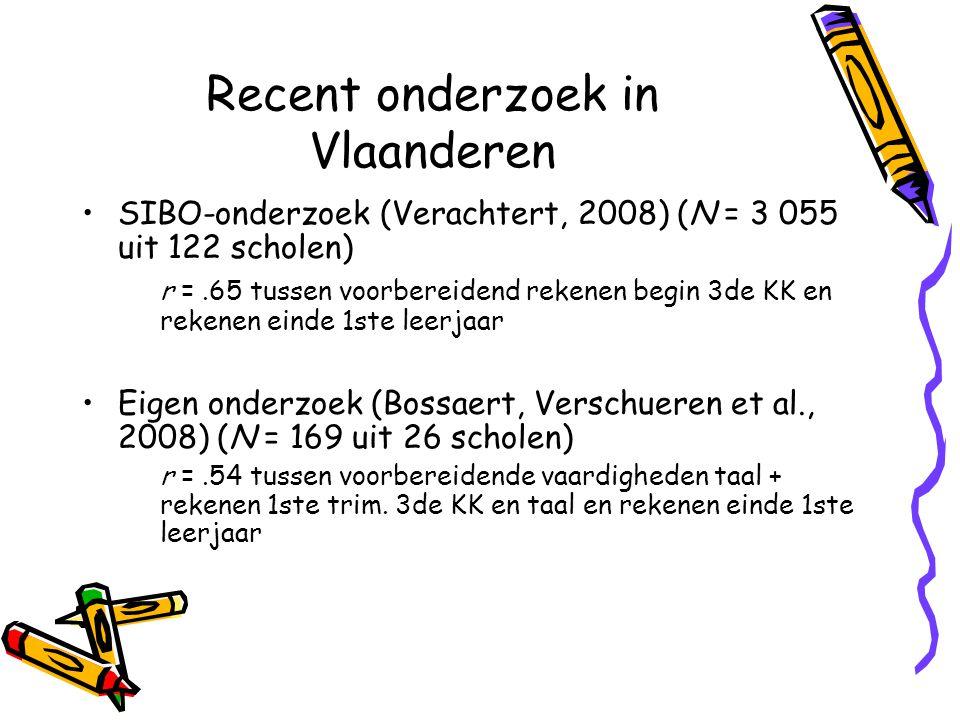 Recent onderzoek in Vlaanderen SIBO-onderzoek (Verachtert, 2008) (N = 3 055 uit 122 scholen) r =.65 tussen voorbereidend rekenen begin 3de KK en rekenen einde 1ste leerjaar Eigen onderzoek (Bossaert, Verschueren et al., 2008) (N = 169 uit 26 scholen) r =.54 tussen voorbereidende vaardigheden taal + rekenen 1ste trim.