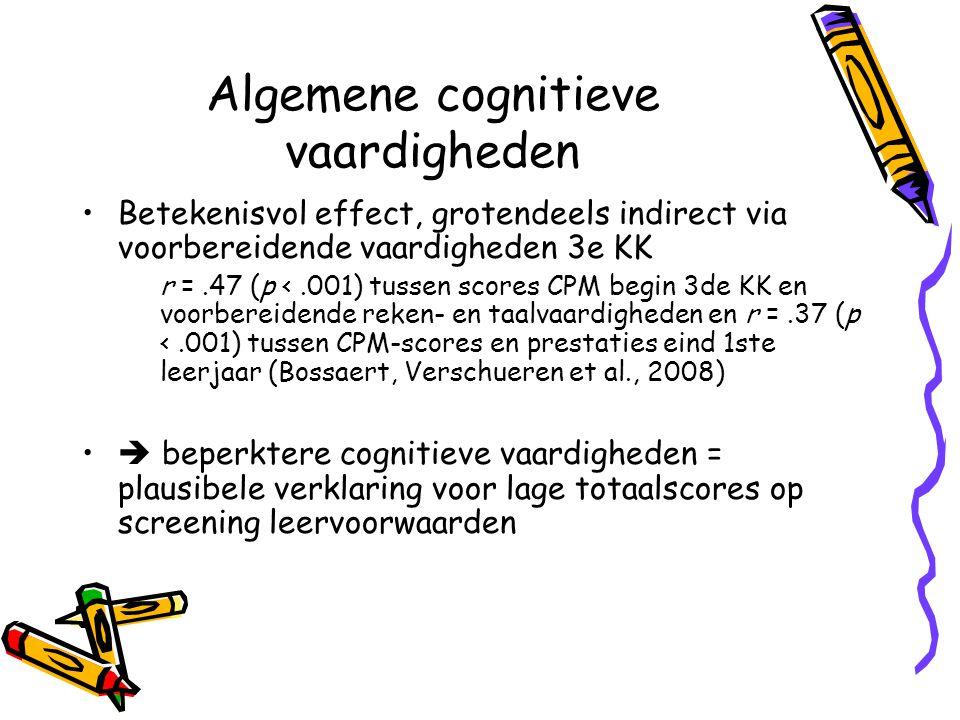 Algemene cognitieve vaardigheden Betekenisvol effect, grotendeels indirect via voorbereidende vaardigheden 3e KK r =.47 (p <.001) tussen scores CPM begin 3de KK en voorbereidende reken- en taalvaardigheden en r =.37 (p <.001) tussen CPM-scores en prestaties eind 1ste leerjaar (Bossaert, Verschueren et al., 2008)  beperktere cognitieve vaardigheden = plausibele verklaring voor lage totaalscores op screening leervoorwaarden