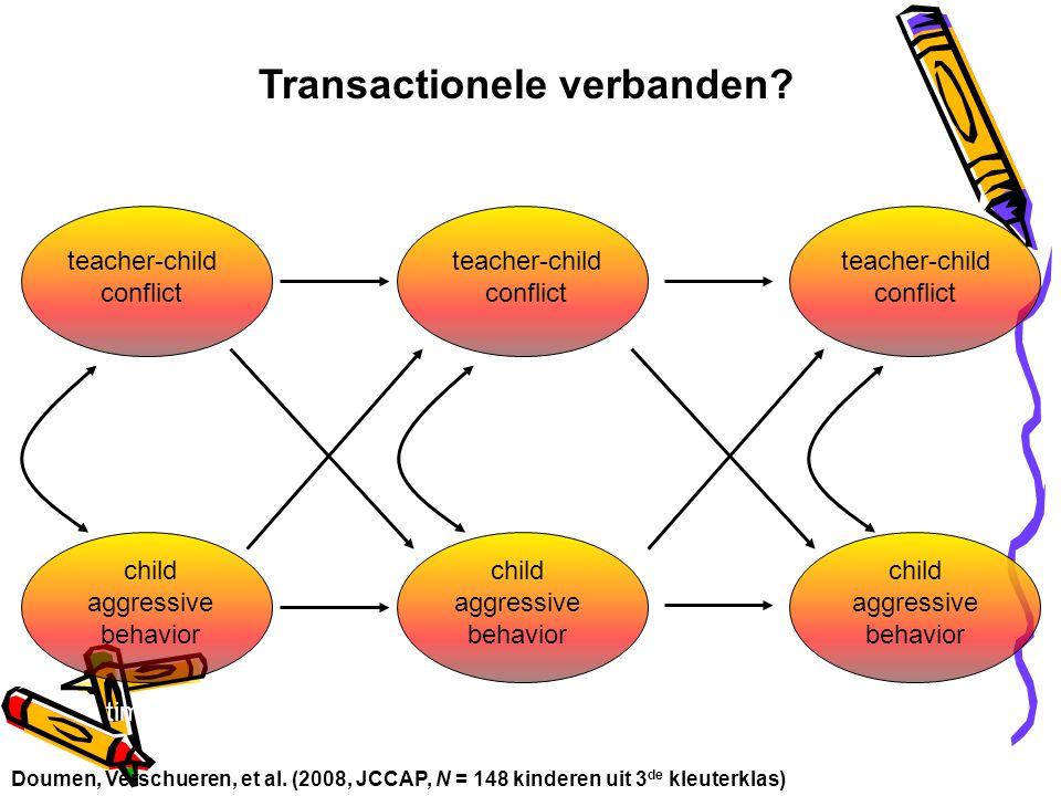 teacher-child conflict child aggressive behavior teacher-child conflict child aggressive behavior teacher-child conflict time 1time 2time 3 Doumen, Ve
