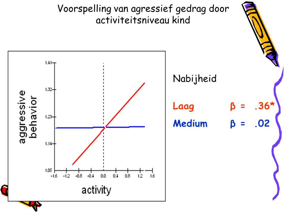 Voorspelling van agressief gedrag door activiteitsniveau kind Nabijheid Laagβ =.36* Mediumβ =.02
