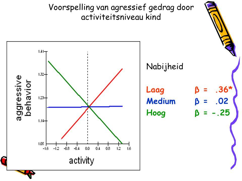 Voorspelling van agressief gedrag door activiteitsniveau kind Nabijheid Laagβ =.36* Mediumβ =.02 Hoogβ = -.25