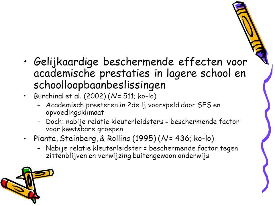 Gelijkaardige beschermende effecten voor academische prestaties in lagere school en schoolloopbaanbeslissingen Burchinal et al.