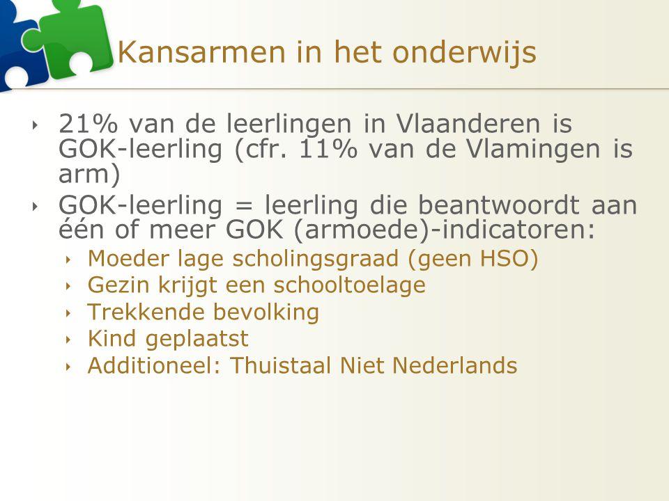 Kansarmen in het onderwijs  21% van de leerlingen in Vlaanderen is GOK-leerling (cfr. 11% van de Vlamingen is arm)  GOK-leerling = leerling die bean