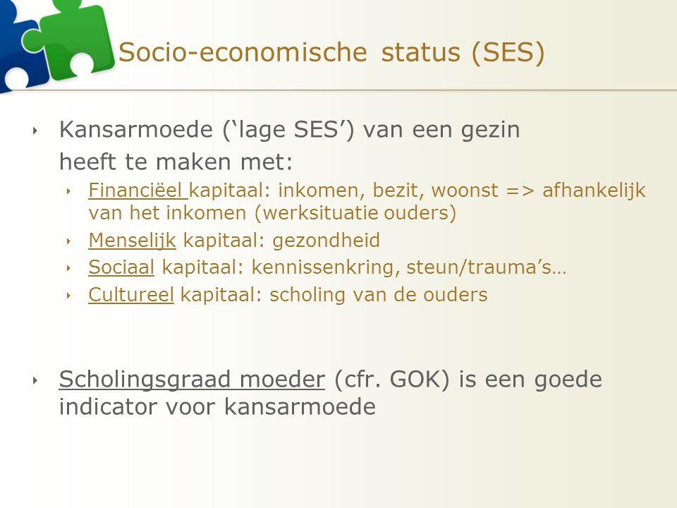 Socio-economische status (SES)  Kansarmoede ('lage SES') van een gezin heeft te maken met:  Financiëel kapitaal: inkomen, bezit, woonst => afhankeli