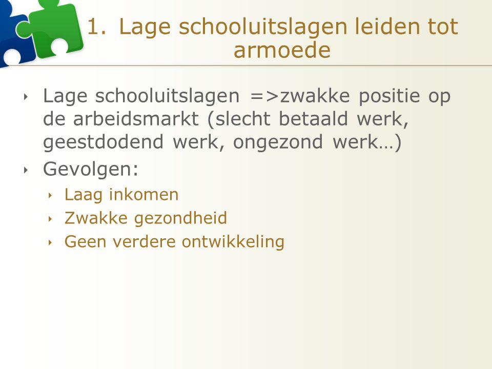 1.Lage schooluitslagen leiden tot armoede  Lage schooluitslagen =>zwakke positie op de arbeidsmarkt (slecht betaald werk, geestdodend werk, ongezond