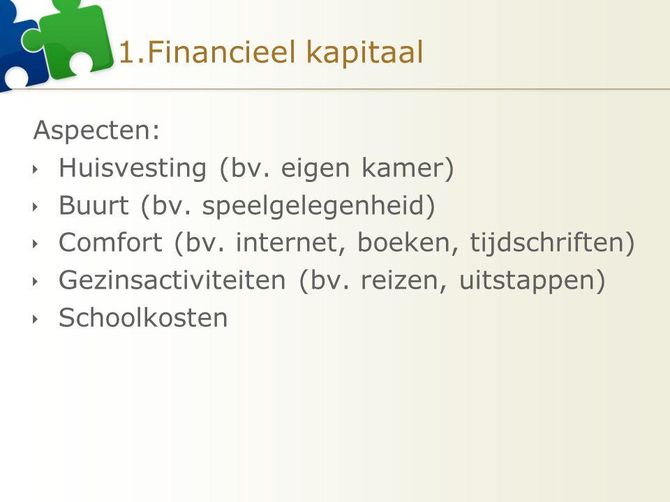1.Financieel kapitaal Aspecten:  Huisvesting (bv. eigen kamer)  Buurt (bv. speelgelegenheid)  Comfort (bv. internet, boeken, tijdschriften)  Gezin