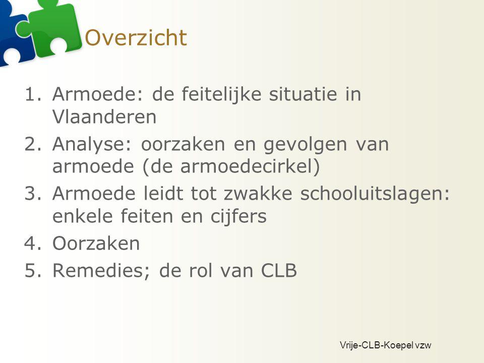 Vrije-CLB-Koepel vzw Overzicht 1.Armoede: de feitelijke situatie in Vlaanderen 2.Analyse: oorzaken en gevolgen van armoede (de armoedecirkel) 3.Armoed