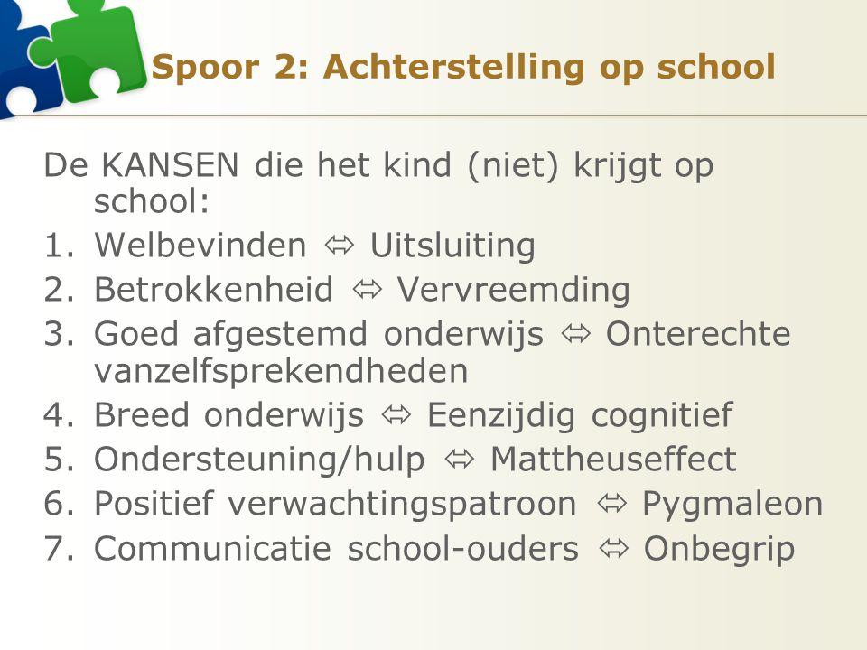 Spoor 2: Achterstelling op school De KANSEN die het kind (niet) krijgt op school: 1.Welbevinden  Uitsluiting 2.Betrokkenheid  Vervreemding 3.Goed af