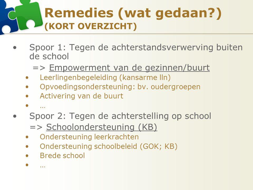 Remedies (wat gedaan?) (KORT OVERZICHT) Spoor 1: Tegen de achterstandsverwerving buiten de school => Empowerment van de gezinnen/buurt Leerlingenbegel