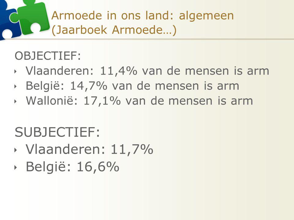 Armoede in ons land: algemeen (Jaarboek Armoede…) OBJECTIEF:  Vlaanderen: 11,4% van de mensen is arm  België: 14,7% van de mensen is arm  Wallonië: