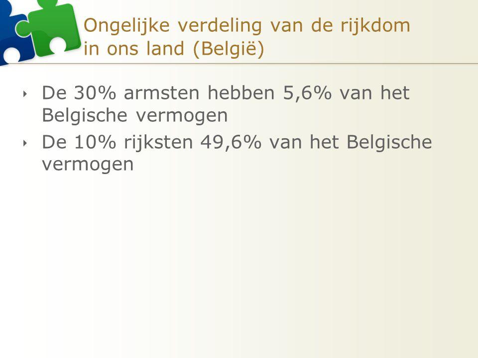 Ongelijke verdeling van de rijkdom in ons land (België)  De 30% armsten hebben 5,6% van het Belgische vermogen  De 10% rijksten 49,6% van het Belgis