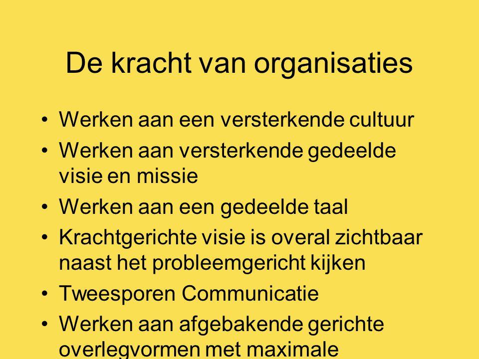 De kracht van organisaties Werken aan een versterkende cultuur Werken aan versterkende gedeelde visie en missie Werken aan een gedeelde taal Krachtger