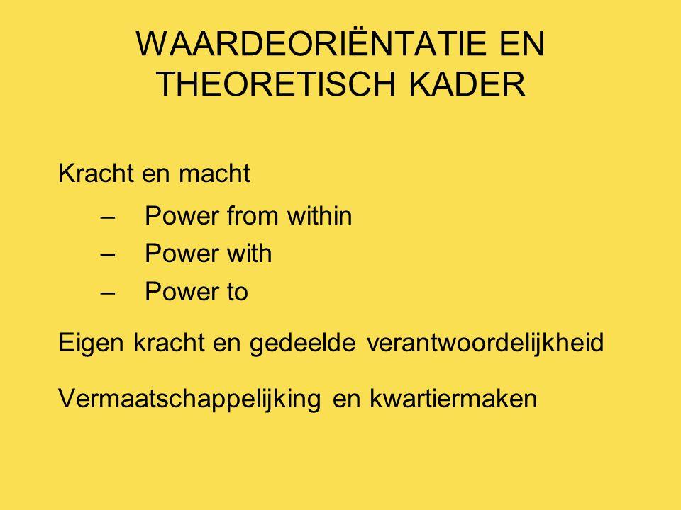 WAARDEORIËNTATIE EN THEORETISCH KADER Kracht en macht –Power from within –Power with –Power to Eigen kracht en gedeelde verantwoordelijkheid Vermaatschappelijking en kwartiermaken