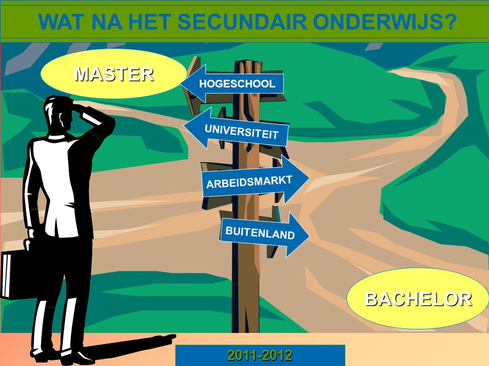 Tom Billiet PVOC Antwerpen UNIVERSITEIT ARBEIDSMARKT BUITENLAND MASTER BACHELOR 2011-2012 WAT NA HET SECUNDAIR ONDERWIJS? HOGESCHOOL