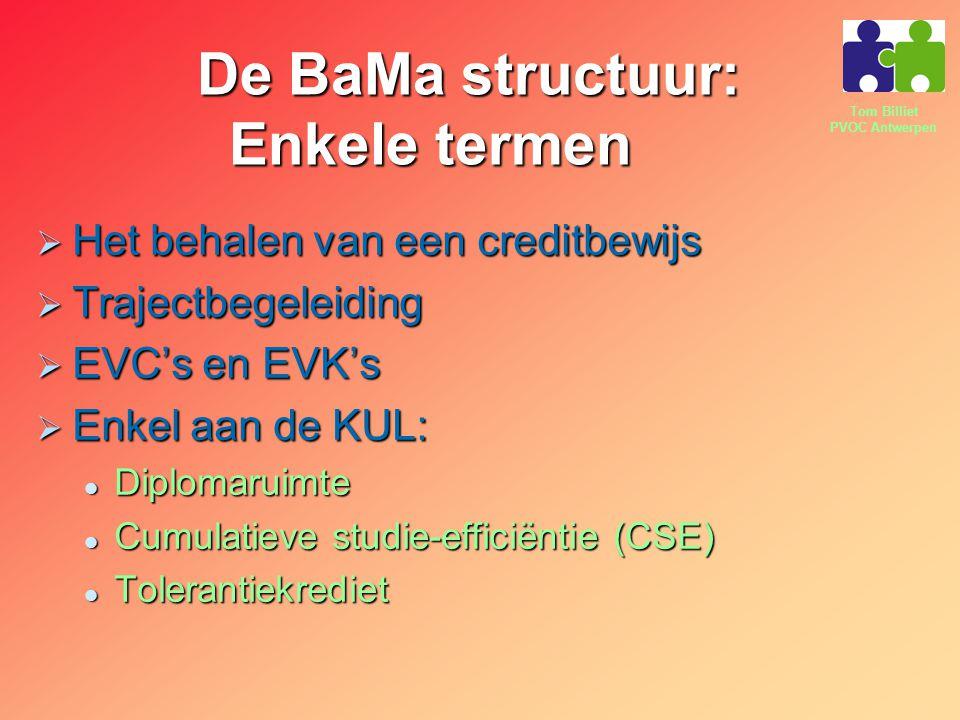 Tom Billiet PVOC Antwerpen De BaMa structuur: Enkele termen  Het behalen van een creditbewijs  Trajectbegeleiding  EVC's en EVK's  Enkel aan de KU