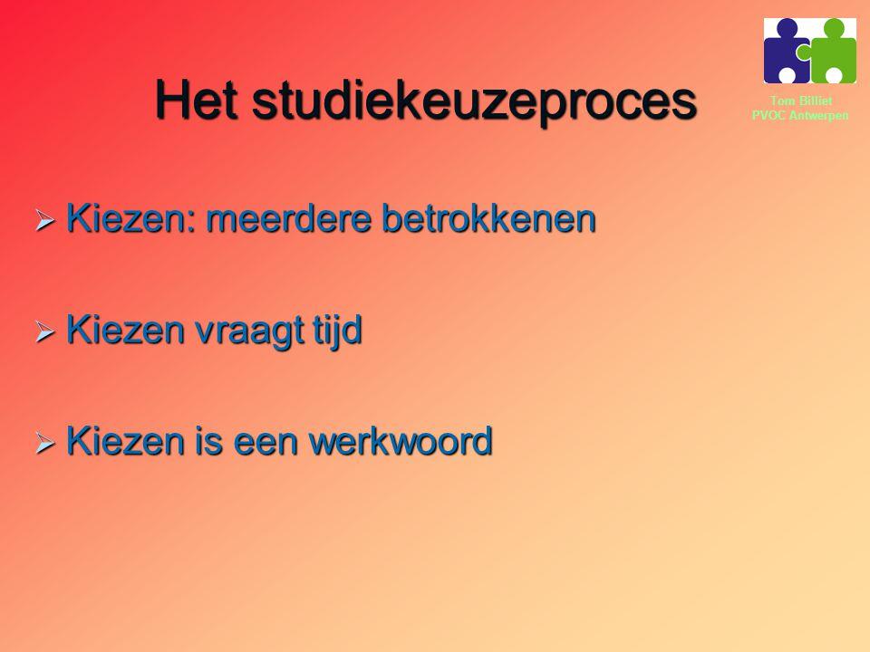 Tom Billiet PVOC Antwerpen Een goede studiekeuze: Jezelf kennen met je sterktes en zwaktes