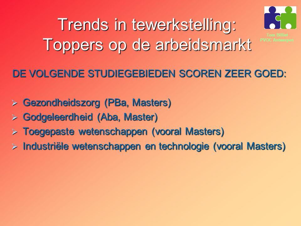 Tom Billiet PVOC Antwerpen Trends in tewerkstelling: Toppers op de arbeidsmarkt DE VOLGENDE STUDIEGEBIEDEN SCOREN ZEER GOED:  Gezondheidszorg (PBa, M