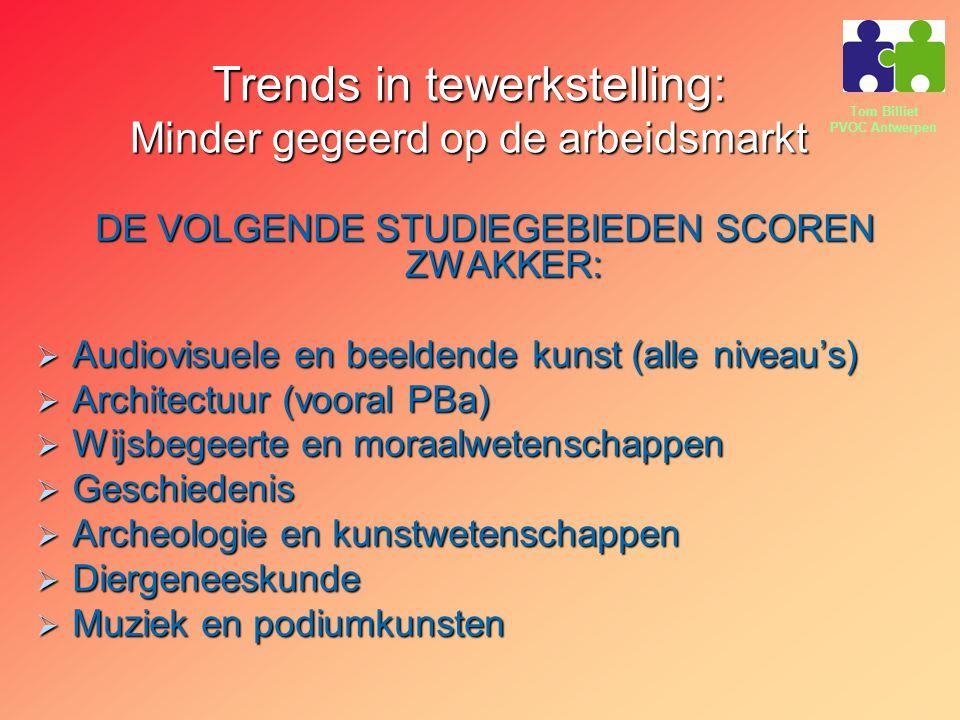 Tom Billiet PVOC Antwerpen Trends in tewerkstelling: Minder gegeerd op de arbeidsmarkt DE VOLGENDE STUDIEGEBIEDEN SCOREN ZWAKKER:  Audiovisuele en be