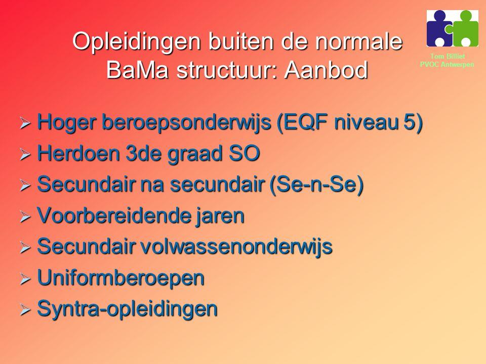 Tom Billiet PVOC Antwerpen Opleidingen buiten de normale BaMa structuur: Aanbod  Hoger beroepsonderwijs (EQF niveau 5)  Herdoen 3de graad SO  Secun