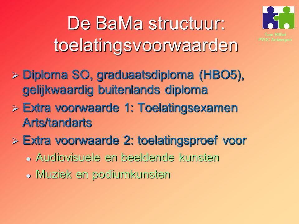 Tom Billiet PVOC Antwerpen De BaMa structuur: toelatingsvoorwaarden  Diploma SO, graduaatsdiploma (HBO5), gelijkwaardig buitenlands diploma  Extra v