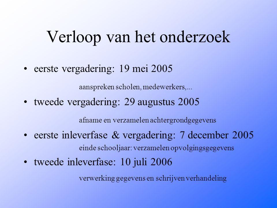 Verloop van het onderzoek eerste vergadering: 19 mei 2005 aanspreken scholen, medewerkers,... tweede vergadering: 29 augustus 2005 afname en verzamele
