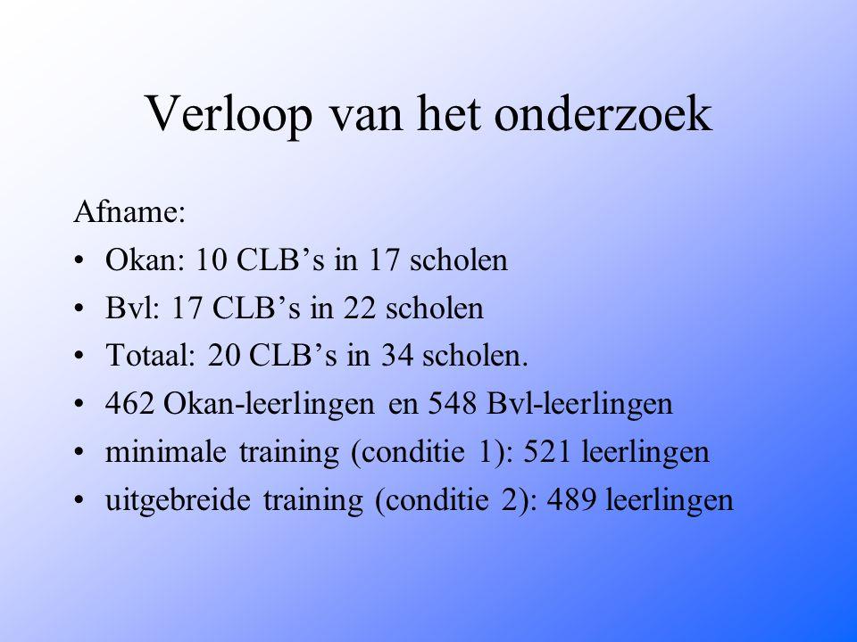 Verloop van het onderzoek Afname: Okan: 10 CLB's in 17 scholen Bvl: 17 CLB's in 22 scholen Totaal: 20 CLB's in 34 scholen.