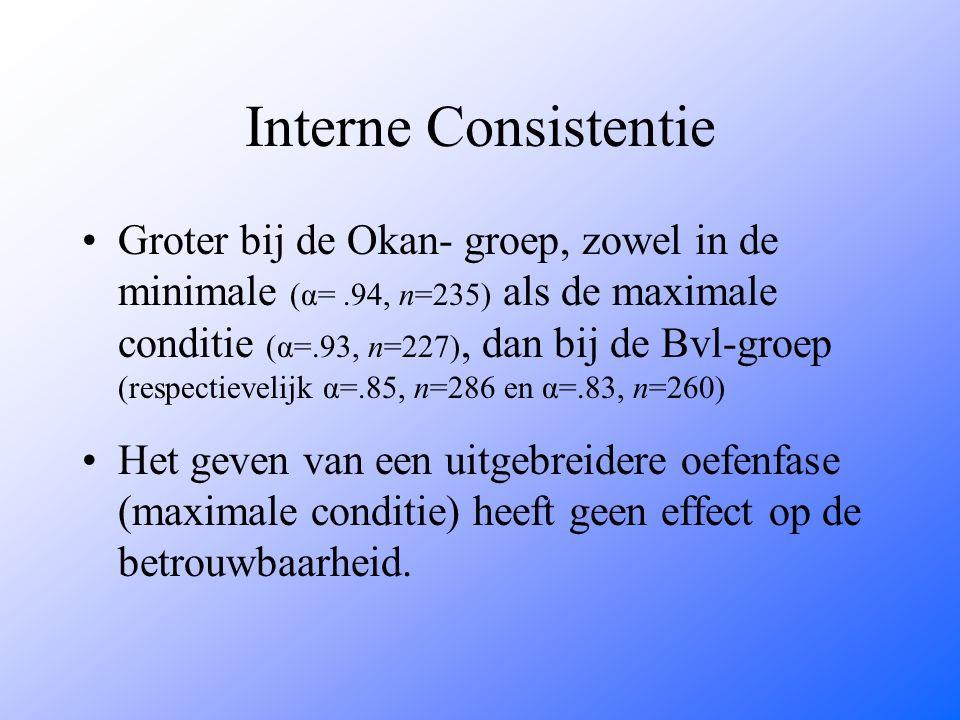 Interne Consistentie Groter bij de Okan- groep, zowel in de minimale (α=.94, n=235) als de maximale conditie (α=.93, n=227), dan bij de Bvl-groep (respectievelijk α=.85, n=286 en α=.83, n=260) Het geven van een uitgebreidere oefenfase (maximale conditie) heeft geen effect op de betrouwbaarheid.