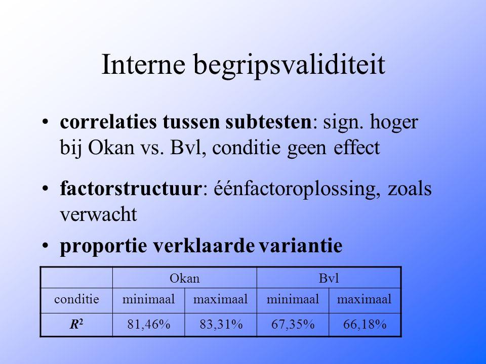 Interne begripsvaliditeit correlaties tussen subtesten: sign. hoger bij Okan vs. Bvl, conditie geen effect factorstructuur: éénfactoroplossing, zoals