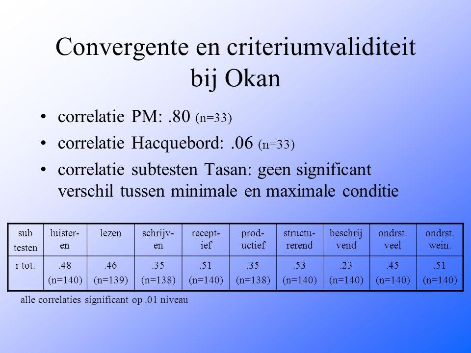 Convergente en criteriumvaliditeit bij Okan correlatie PM:.80 (n=33) correlatie Hacquebord:.06 (n=33) correlatie subtesten Tasan: geen significant verschil tussen minimale en maximale conditie sub testen luister- en lezenschrijv- en recept- ief prod- uctief structu- rerend beschrij vend ondrst.