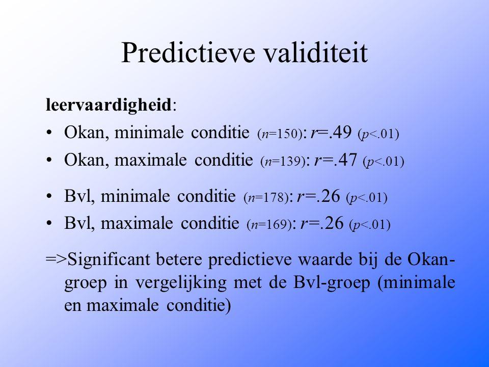 Predictieve validiteit leervaardigheid: Okan, minimale conditie (n=150) : r=.49 (p<.01) Okan, maximale conditie (n=139) : r=.47 (p<.01) Bvl, minimale conditie (n=178) : r=.26 (p<.01) Bvl, maximale conditie (n=169) : r=.26 (p<.01) =>Significant betere predictieve waarde bij de Okan- groep in vergelijking met de Bvl-groep (minimale en maximale conditie)