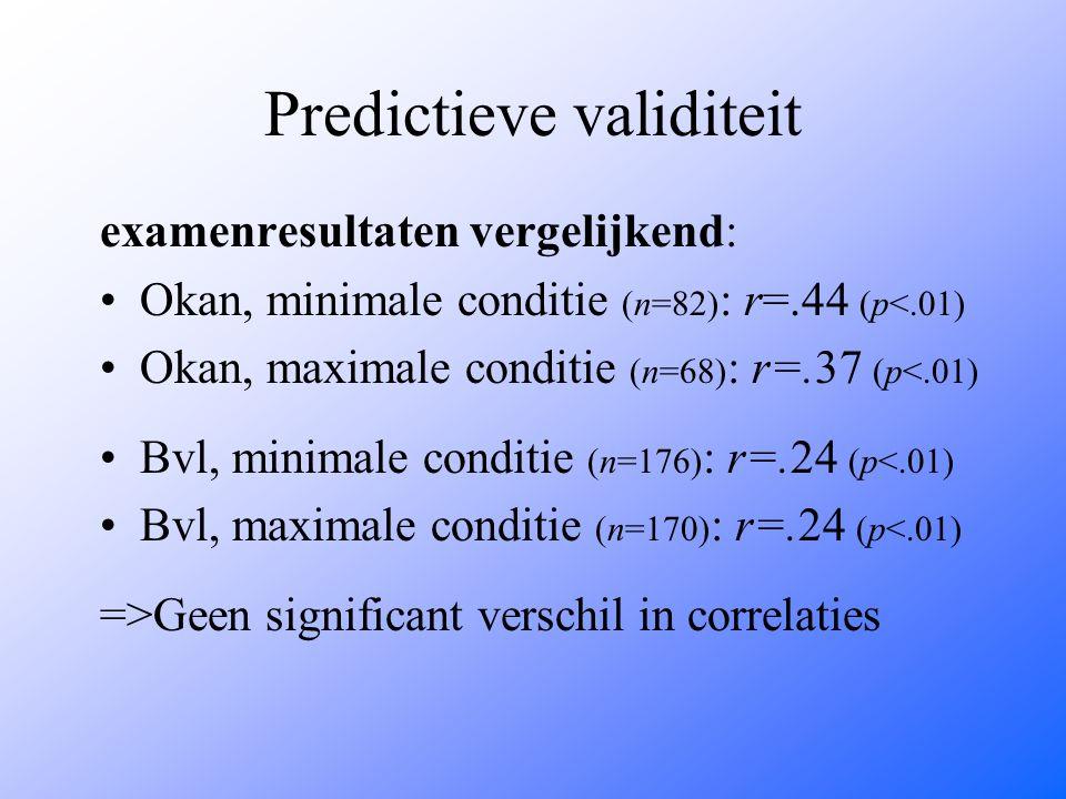 Predictieve validiteit examenresultaten vergelijkend: Okan, minimale conditie (n=82) : r=.44 (p<.01) Okan, maximale conditie (n=68) : r=.37 (p<.01) Bvl, minimale conditie (n=176) : r=.24 (p<.01) Bvl, maximale conditie (n=170) : r=.24 (p<.01) =>Geen significant verschil in correlaties