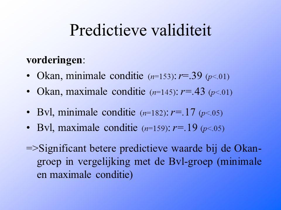 Predictieve validiteit vorderingen: Okan, minimale conditie (n=153) : r=.39 (p<.01) Okan, maximale conditie (n=145) : r=.43 (p<.01) Bvl, minimale conditie (n=182) : r=.17 (p<.05) Bvl, maximale conditie (n=159) : r=.19 (p<.05) =>Significant betere predictieve waarde bij de Okan- groep in vergelijking met de Bvl-groep (minimale en maximale conditie)