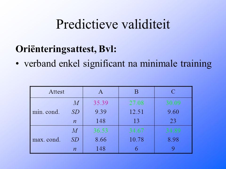 Predictieve validiteit Oriënteringsattest, Bvl: verband enkel significant na minimale training AttestABC M min. cond. SD n 35.39 9.39 148 27.08 12.51