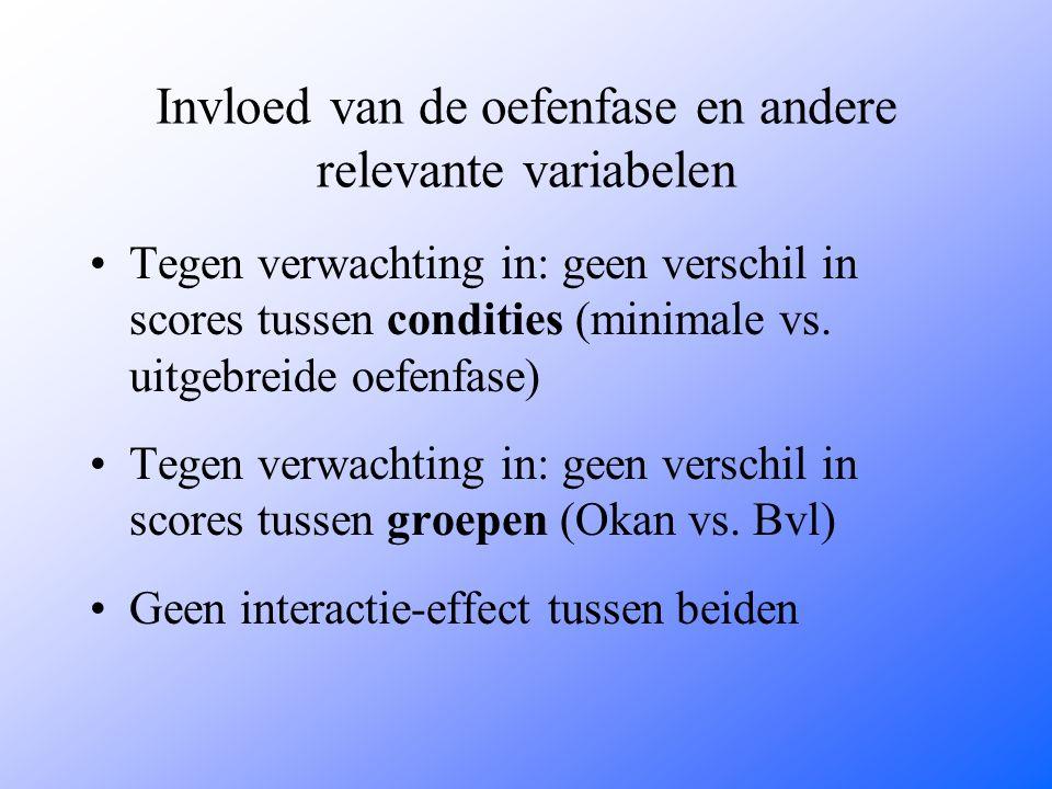 Invloed van de oefenfase en andere relevante variabelen Tegen verwachting in: geen verschil in scores tussen condities (minimale vs.