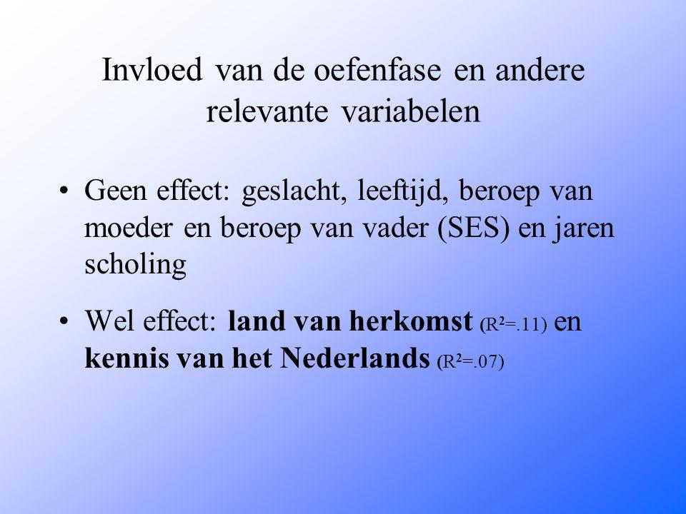 Invloed van de oefenfase en andere relevante variabelen Geen effect: geslacht, leeftijd, beroep van moeder en beroep van vader (SES) en jaren scholing Wel effect: land van herkomst (R 2 =.11) en kennis van het Nederlands (R 2 =.07)