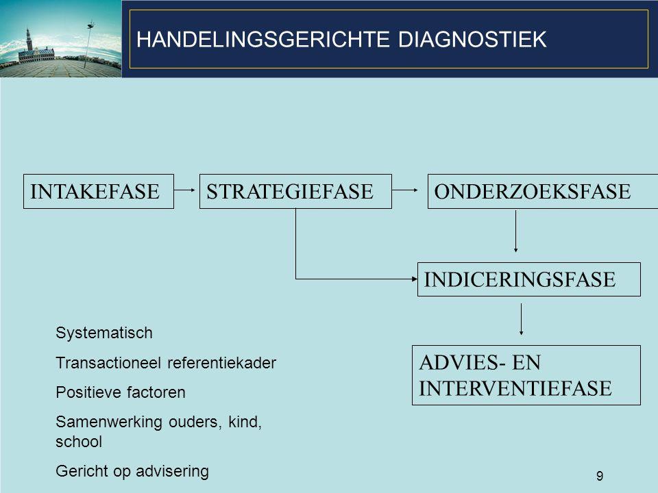 9 HANDELINGSGERICHTE DIAGNOSTIEK INTAKEFASESTRATEGIEFASEONDERZOEKSFASE INDICERINGSFASE ADVIES- EN INTERVENTIEFASE Systematisch Transactioneel referent